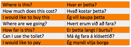 Icelandic words and phrases